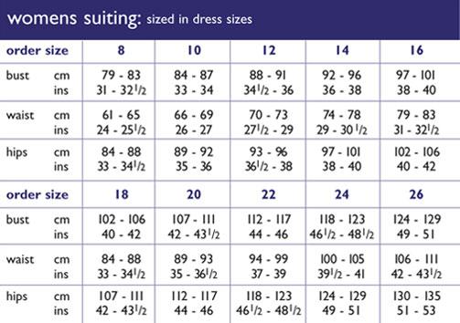 Body Measurement Chart for Pinterest